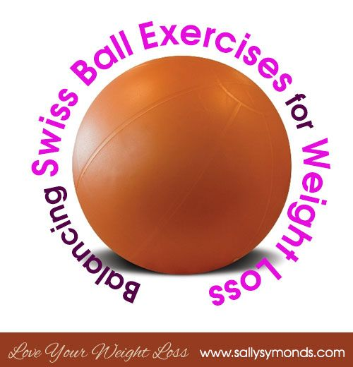 Balance Ball For Weight Loss: Inspirational Quotes About Weight Loss :Strengthen Your