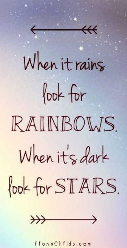 Motivational Quotes :27 Of The Best Motivational Quotes ...