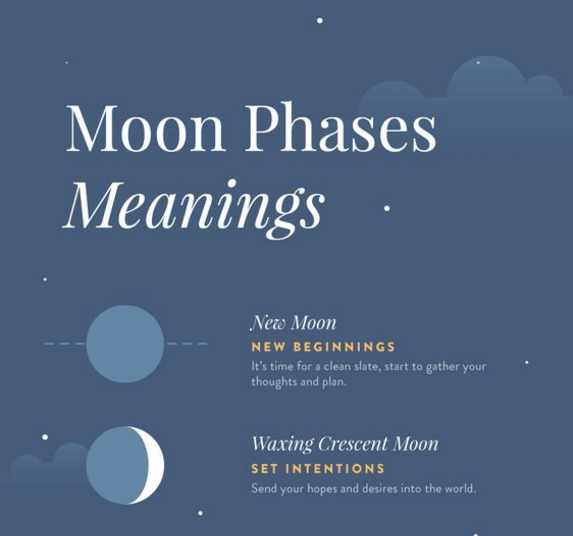 Love Quote Zengardenamaozn Learn How To Work With Moon Phases A