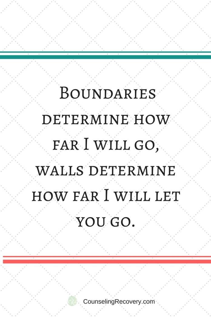 Quotes About Life Boundaries Are Important In Finding Your Limits